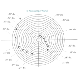 KR518 Concentric Circles Reticle with 15 Circles